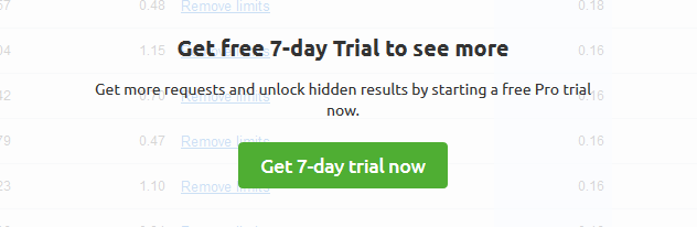SEMrush Free 7-day Trial